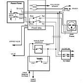 Details of Electrical Design and Drawing