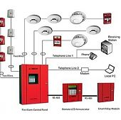 Fire Detection Systems Drawing